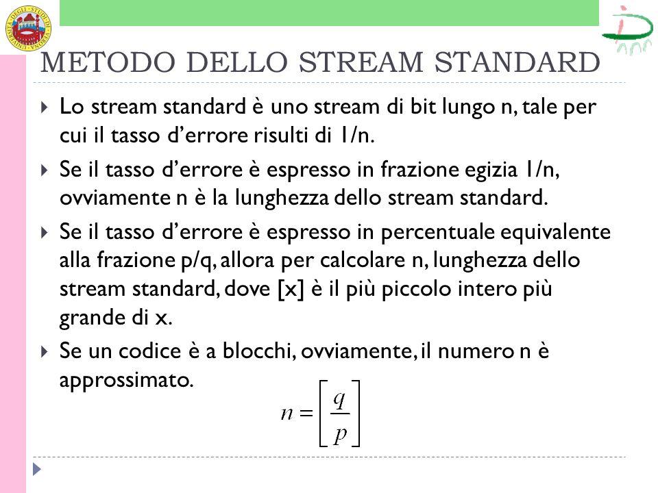 METODO DELLO STREAM STANDARD Lo stream standard è uno stream di bit lungo n, tale per cui il tasso derrore risulti di 1/n.