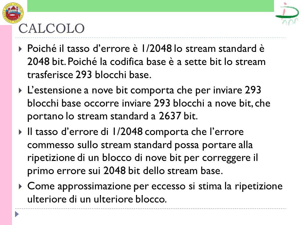 CALCOLO Poiché il tasso derrore è 1/2048 lo stream standard è 2048 bit.