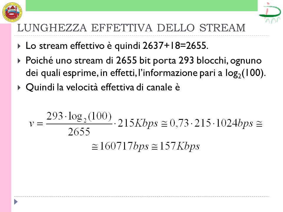 LUNGHEZZA EFFETTIVA DELLO STREAM Lo stream effettivo è quindi 2637+18=2655.