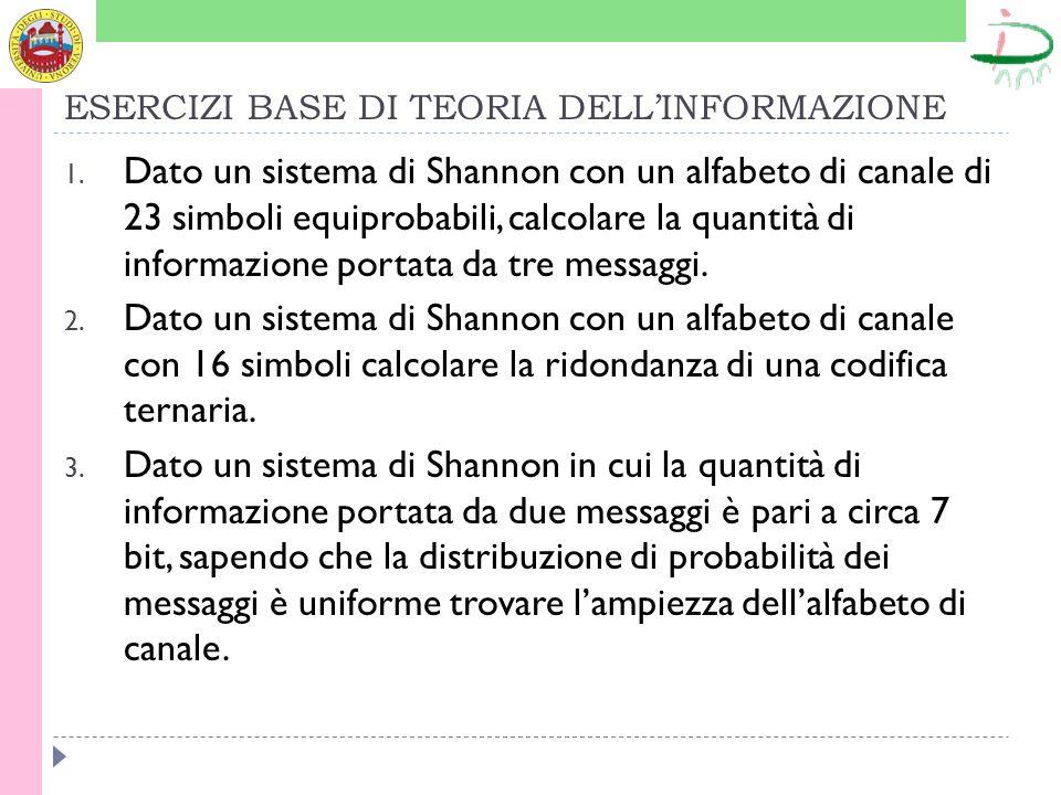 ESERCIZI BASE DI TEORIA DELLINFORMAZIONE 1.