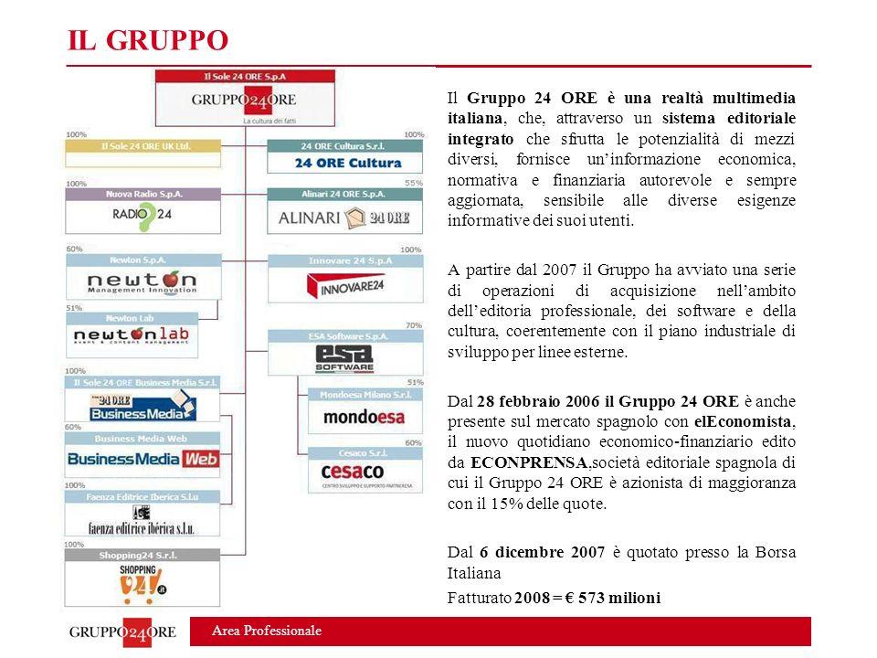 Area Professionale IL GRUPPO Il Gruppo 24 ORE è una realtà multimedia italiana, che, attraverso un sistema editoriale integrato che sfrutta le potenzialità di mezzi diversi, fornisce uninformazione economica, normativa e finanziaria autorevole e sempre aggiornata, sensibile alle diverse esigenze informative dei suoi utenti.