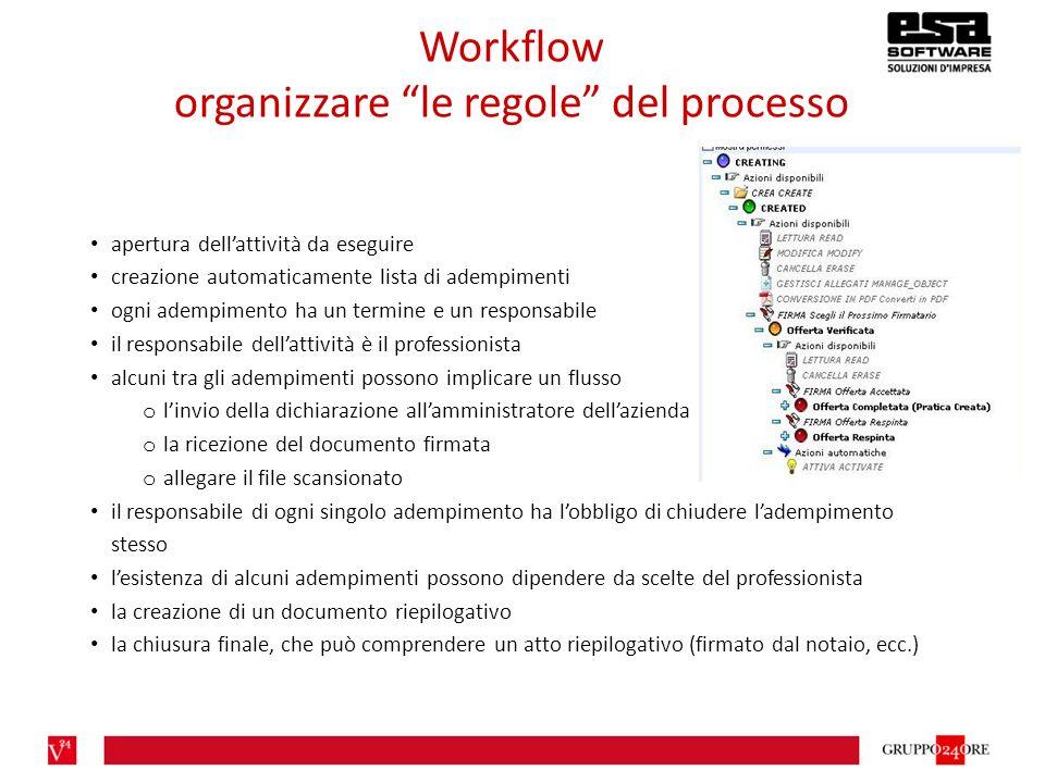 Workflow organizzare le regole del processo apertura dellattività da eseguire creazione automaticamente lista di adempimenti ogni adempimento ha un te