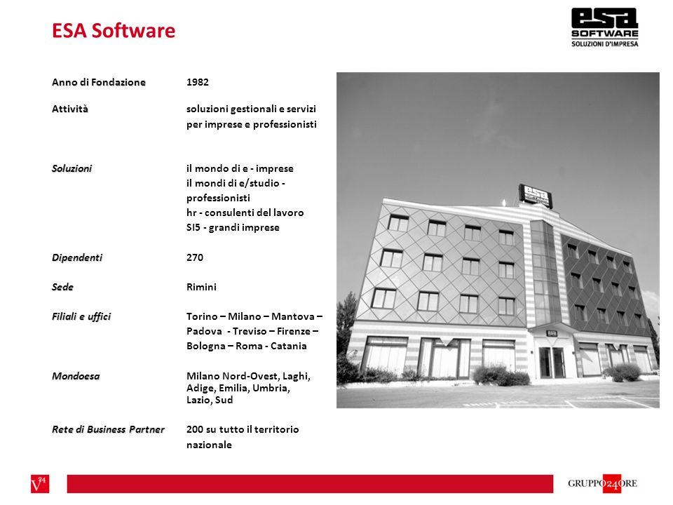ESA Software Anno di Fondazione Anno di Fondazione1982 Attività Attività soluzioni gestionali e servizi per imprese e professionisti Soluzioni Soluzio