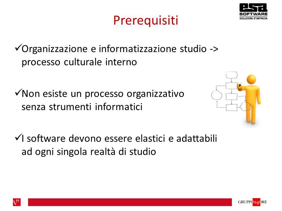 Organizzazione e informatizzazione studio -> processo culturale interno Non esiste un processo organizzativo senza strumenti informatici I software devono essere elastici e adattabili ad ogni singola realtà di studio Prerequisiti