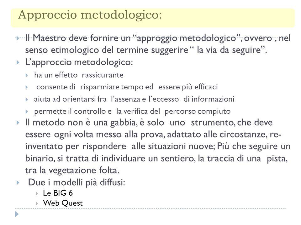 Approccio metodologico: Il Maestro deve fornire un approggio metodologico, ovvero, nel senso etimologico del termine suggerire la via da seguire. Lapp
