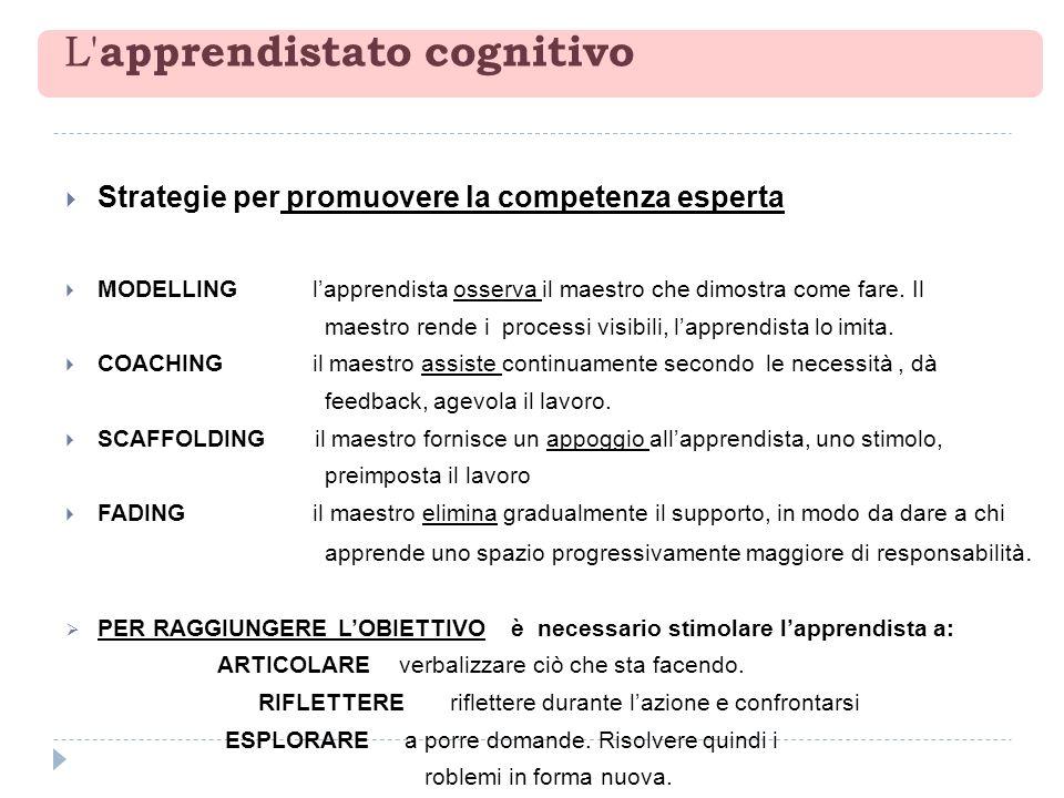 L' apprendistato cognitivo Strategie per promuovere la competenza esperta MODELLING lapprendista osserva il maestro che dimostra come fare. Il maestro
