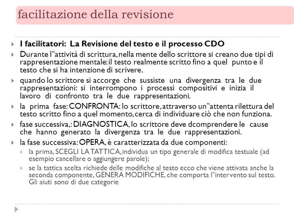 facilitazione della revisione I facilitatori: La Revisione del testo e il processo CDO Durante l attività di scrittura, nella mente dello scrittore si