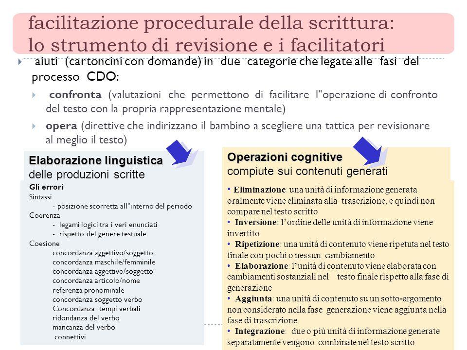 facilitazione procedurale della scrittura: lo strumento di revisione e i facilitatori aiuti (cartoncini con domande) in due categorie che legate alle