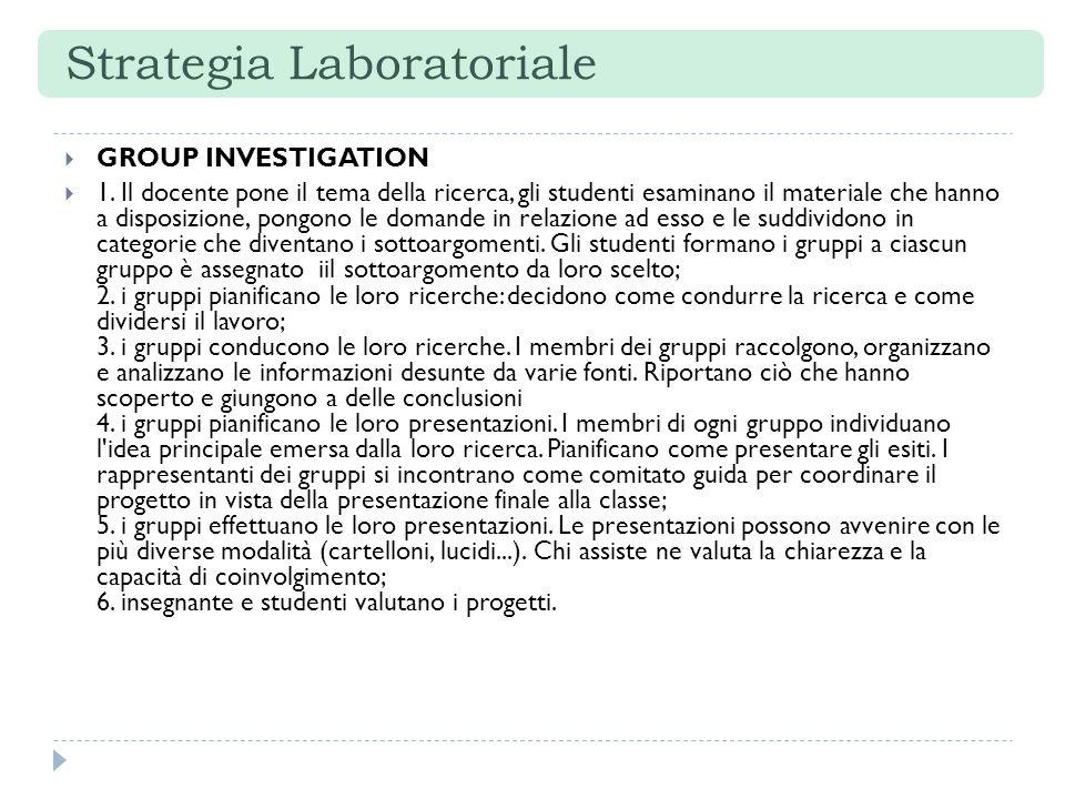 Strategia Laboratoriale GROUP INVESTIGATION 1. Il docente pone il tema della ricerca, gli studenti esaminano il materiale che hanno a disposizione, po