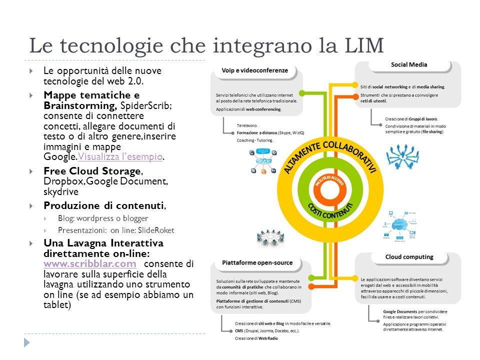 Le tecnologie che integrano la LIM Le opportunità delle nuove tecnologie del web 2.0. Mappe tematiche e Brainstorming, SpiderScrib; consente di connet