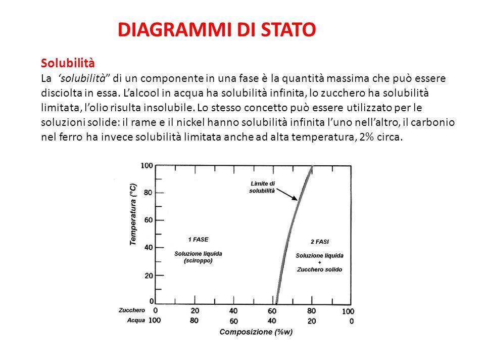 La regola delle fasi di Gibbs : stabilisce un criterio per il numero di fasi che possono coesistere all interno di un sistema all equilibrio.
