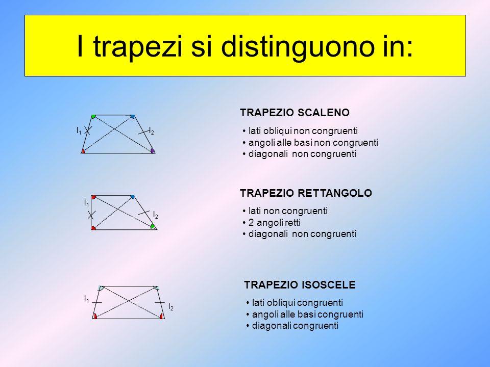 I trapezi si distinguono in: l1l1 l2l2 TRAPEZIO SCALENO TRAPEZIO ISOSCELE TRAPEZIO RETTANGOLO lati obliqui congruenti angoli alle basi congruenti diag