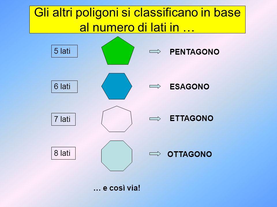 Gli altri poligoni si classificano in base al numero di lati in … PENTAGONO ESAGONO ETTAGONO OTTAGONO … e così via! 5 lati 6 lati 7 lati 8 lati
