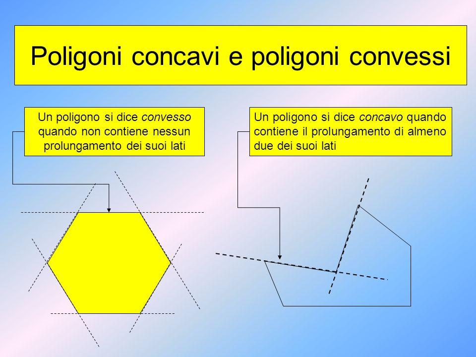 Poligoni concavi e poligoni convessi Un poligono si dice convesso quando non contiene nessun prolungamento dei suoi lati Un poligono si dice concavo quando contiene il prolungamento di almeno due dei suoi lati