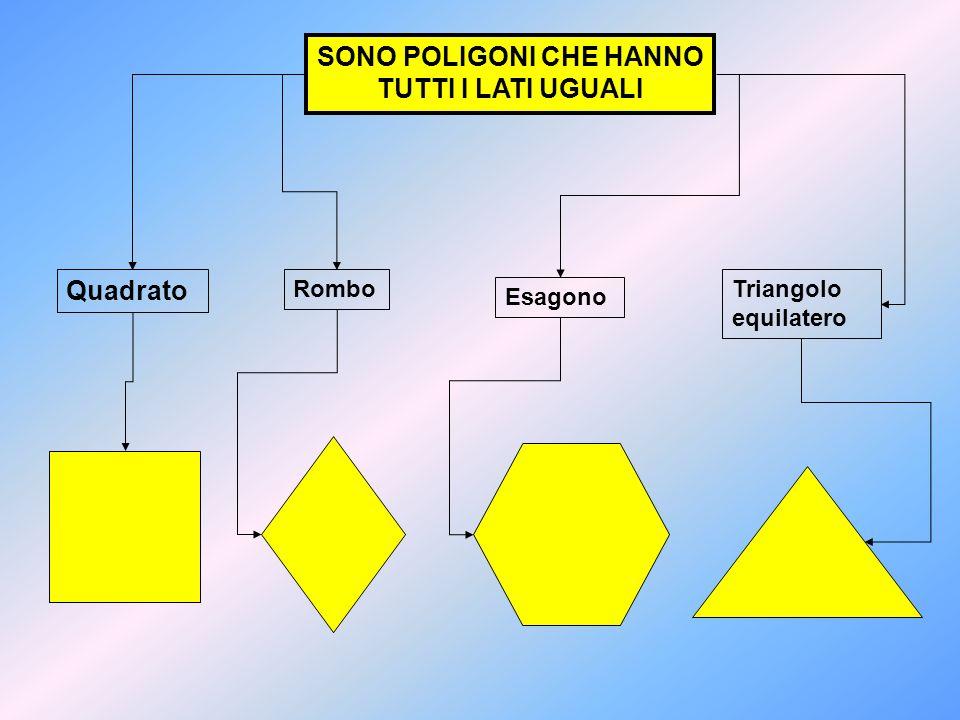 SONO POLIGONI CHE HANNO TUTTI I LATI UGUALI Quadrato Rombo Esagono Triangolo equilatero