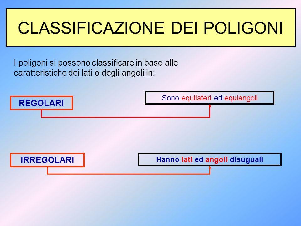 CLASSIFICAZIONE DEI POLIGONI I poligoni si possono classificare in base alle caratteristiche dei lati o degli angoli in: REGOLARI Sono equilateri ed equiangoli IRREGOLARI Hanno lati ed angoli disuguali