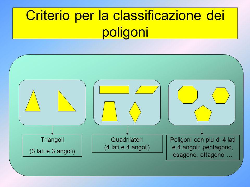 Criterio per la classificazione dei poligoni Triangoli (3 lati e 3 angoli) Quadrilateri (4 lati e 4 angoli) Poligoni con più di 4 lati e 4 angoli: pentagono, esagono, ottagono …