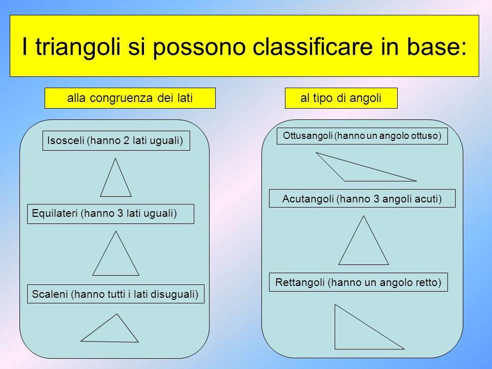 I triangoli si possono classificare in base: alla congruenza dei latial tipo di angoli Scaleni (hanno tutti i lati disuguali) Isosceli (hanno 2 lati uguali) Equilateri (hanno 3 lati uguali) Ottusangoli (hanno un angolo ottuso) Acutangoli (hanno 3 angoli acuti) Rettangoli (hanno un angolo retto)