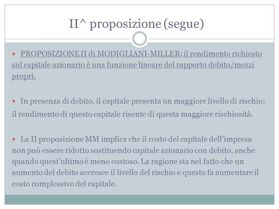PROPOSIZIONE II di MODIGLIANI-MILLER: il rendimento richiesto sul capitale azionario è una funzione lineare del rapporto debito/mezzi propri. In prese