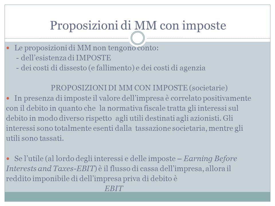 Proposizioni di MM con imposte Le proposizioni di MM non tengono conto: - dellesistenza di IMPOSTE - dei costi di dissesto (e fallimento) e dei costi