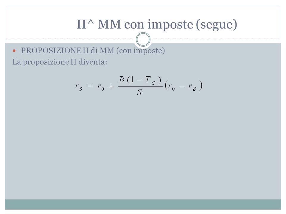 PROPOSIZIONE II di MM (con imposte) La proposizione II diventa: II^ MM con imposte (segue)