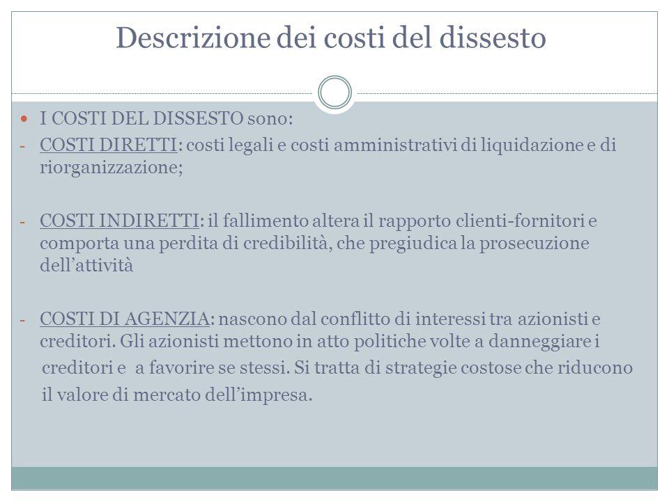 Descrizione dei costi del dissesto I COSTI DEL DISSESTO sono: - COSTI DIRETTI: costi legali e costi amministrativi di liquidazione e di riorganizzazio