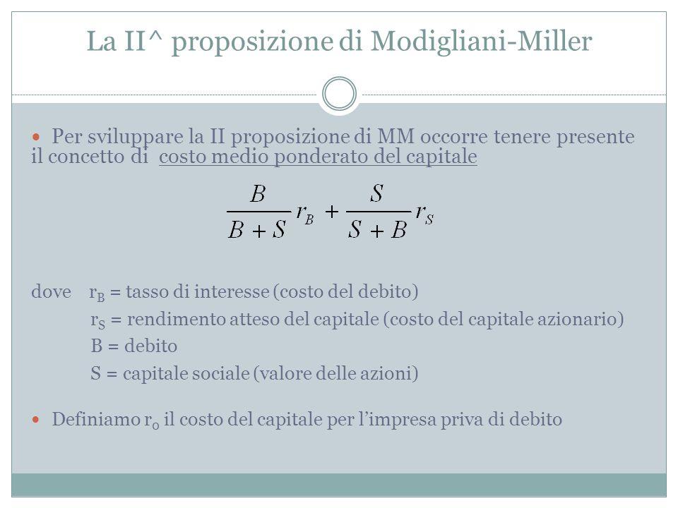 La II^ proposizione di Modigliani-Miller Per sviluppare la II proposizione di MM occorre tenere presente il concetto di costo medio ponderato del capi