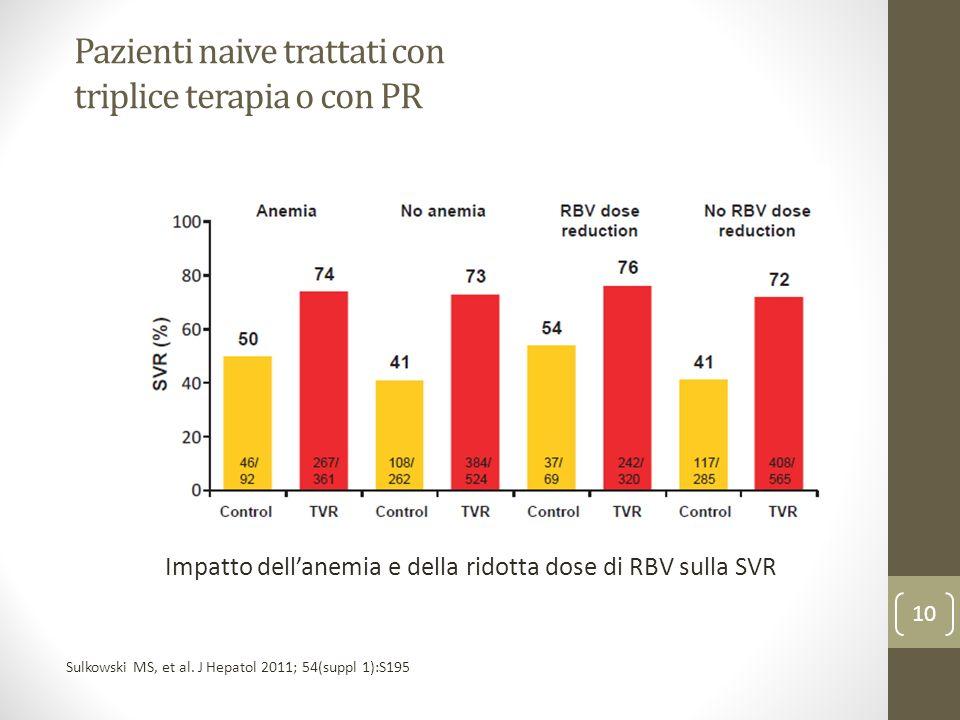 Pazienti naive trattati con triplice terapia o con PR 10 Impatto dellanemia e della ridotta dose di RBV sulla SVR Sulkowski MS, et al. J Hepatol 2011;