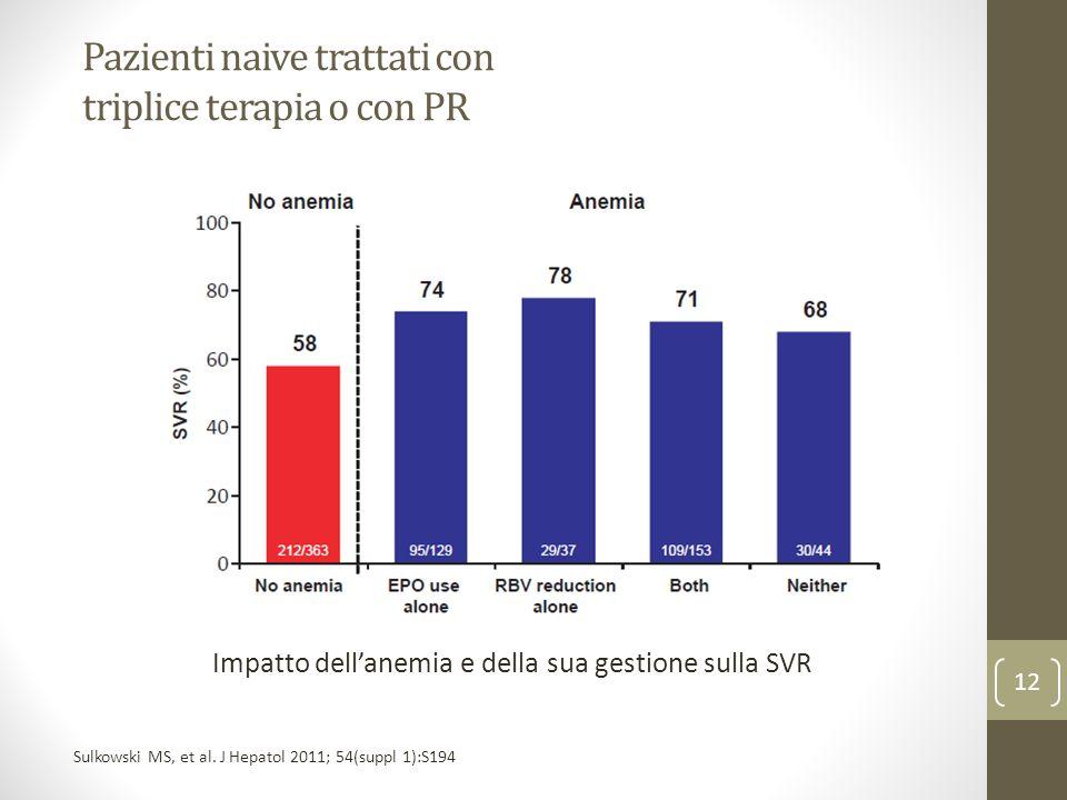 Pazienti naive trattati con triplice terapia o con PR 12 Impatto dellanemia e della sua gestione sulla SVR Sulkowski MS, et al. J Hepatol 2011; 54(sup