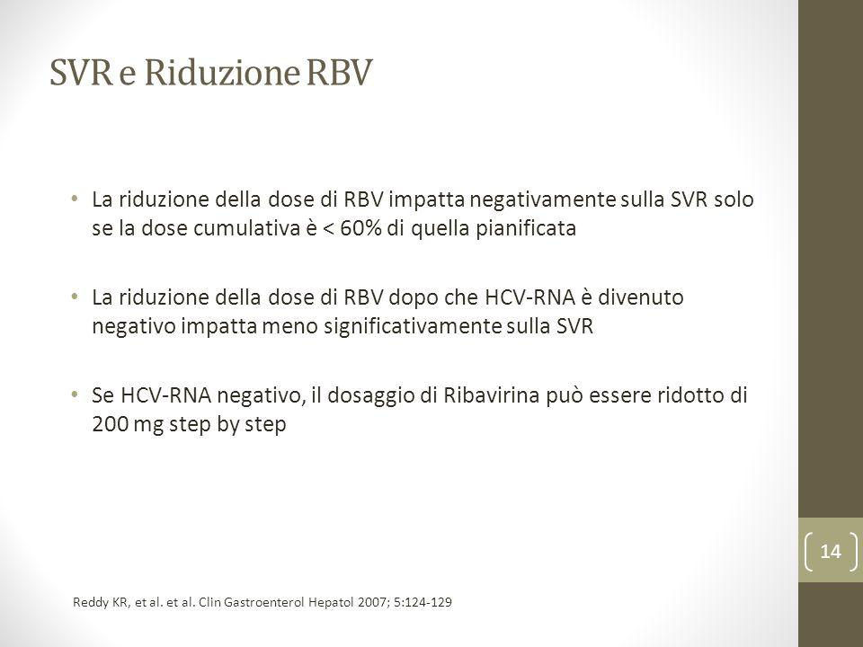 SVR e Riduzione RBV La riduzione della dose di RBV impatta negativamente sulla SVR solo se la dose cumulativa è < 60% di quella pianificata La riduzio