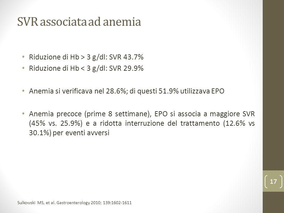 SVR associata ad anemia Riduzione di Hb > 3 g/dl: SVR 43.7% Riduzione di Hb < 3 g/dl: SVR 29.9% Anemia si verificava nel 28.6%; di questi 51.9% utiliz