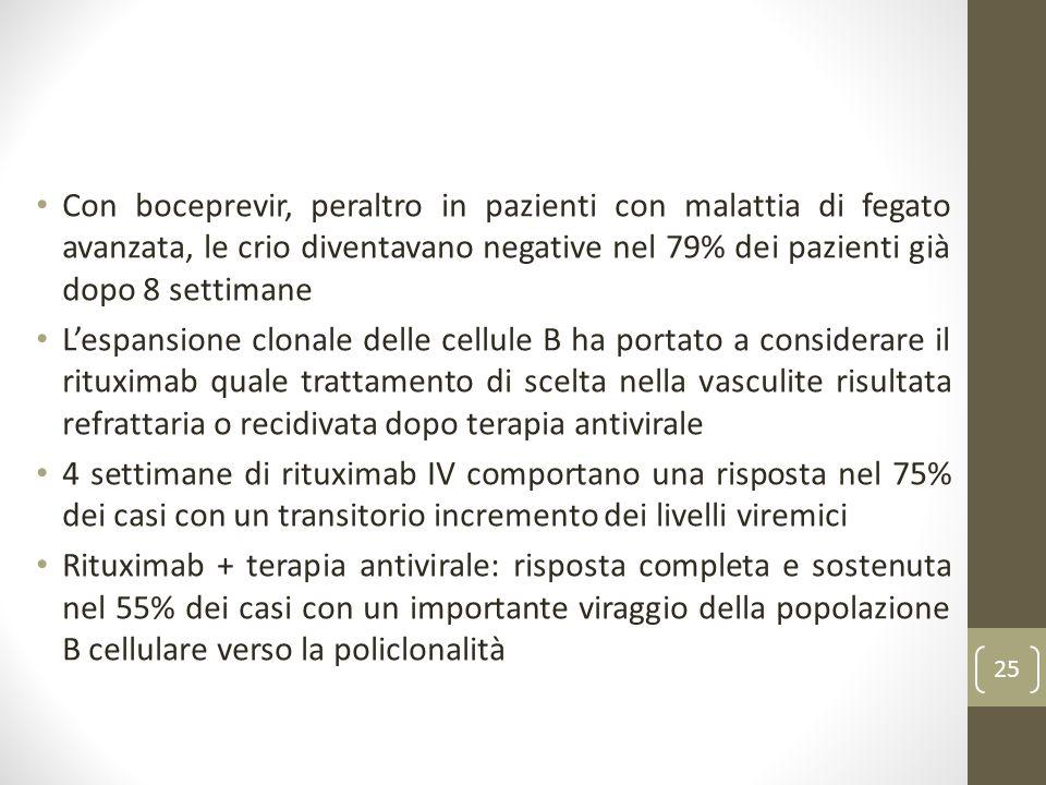 Con boceprevir, peraltro in pazienti con malattia di fegato avanzata, le crio diventavano negative nel 79% dei pazienti già dopo 8 settimane Lespansio