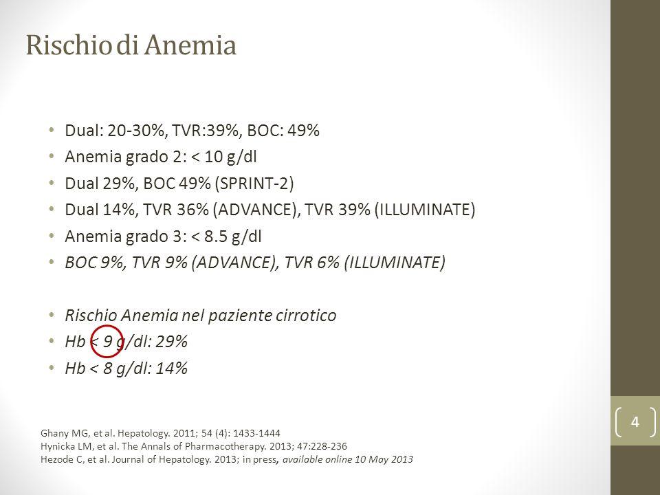 Rischio di Anemia Dual: 20-30%, TVR:39%, BOC: 49% Anemia grado 2: < 10 g/dl Dual 29%, BOC 49% (SPRINT-2) Dual 14%, TVR 36% (ADVANCE), TVR 39% (ILLUMIN