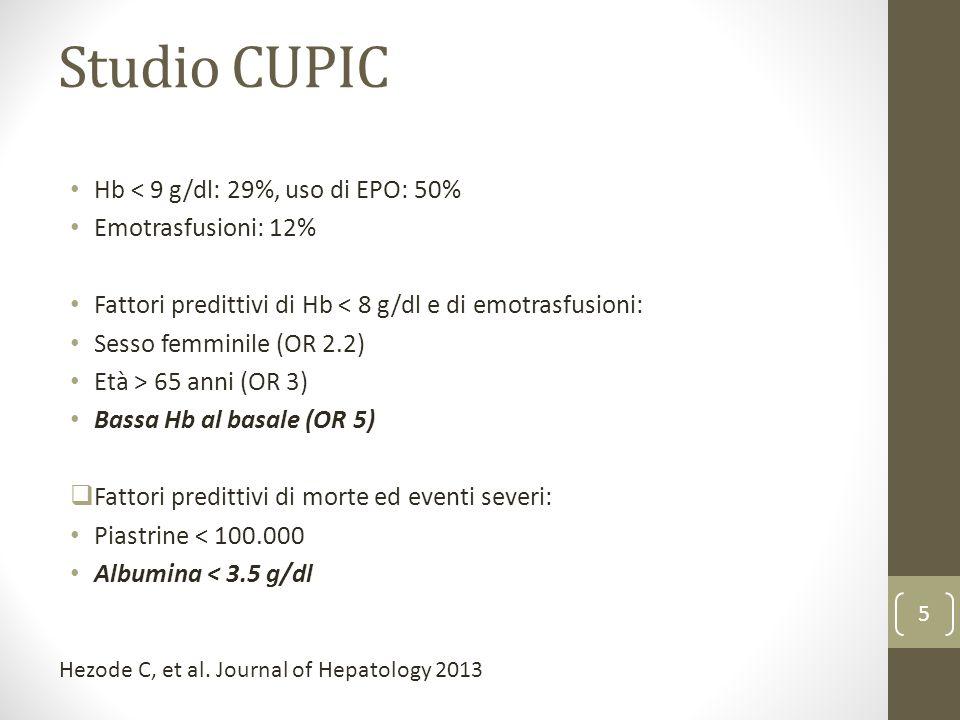 Studio CUPIC Hb < 9 g/dl: 29%, uso di EPO: 50% Emotrasfusioni: 12% Fattori predittivi di Hb < 8 g/dl e di emotrasfusioni: Sesso femminile (OR 2.2) Età