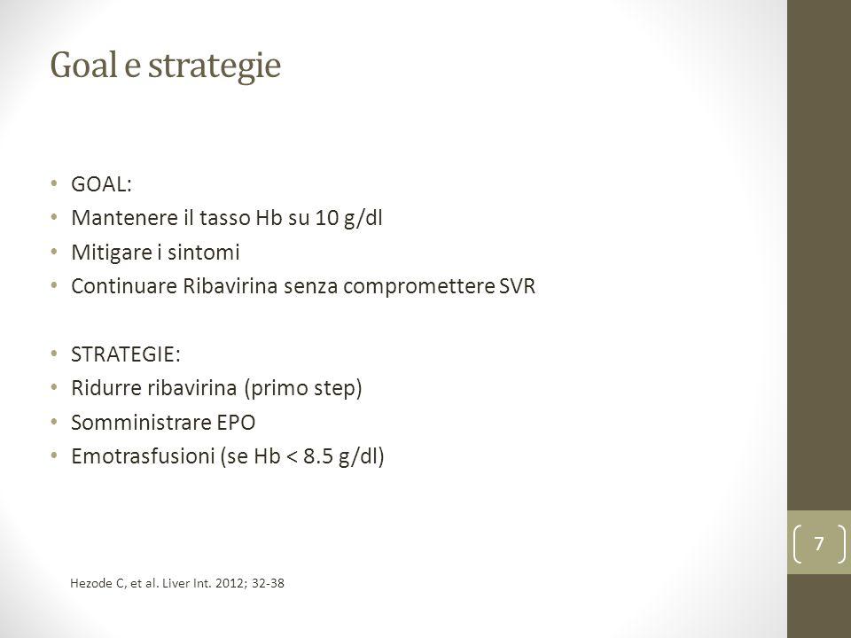 Goal e strategie GOAL: Mantenere il tasso Hb su 10 g/dl Mitigare i sintomi Continuare Ribavirina senza compromettere SVR STRATEGIE: Ridurre ribavirina