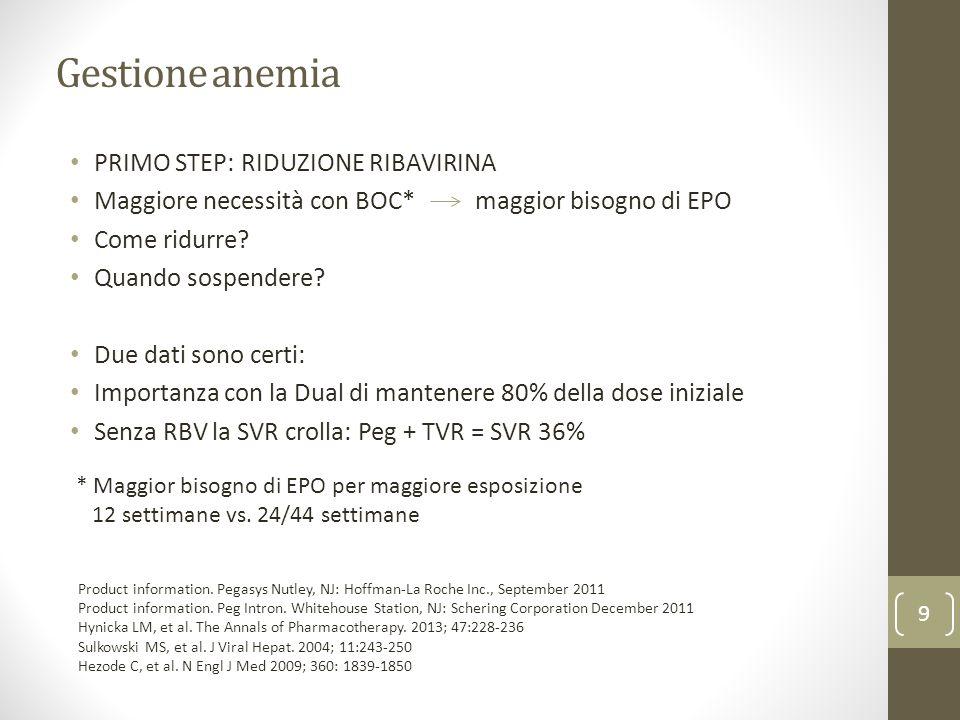 Gestione anemia PRIMO STEP: RIDUZIONE RIBAVIRINA Maggiore necessità con BOC* maggior bisogno di EPO Come ridurre? Quando sospendere? Due dati sono cer