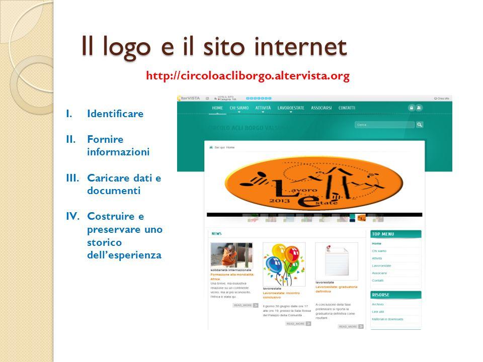 Il logo e il sito internet http://circoloacliborgo.altervista.org I.Identificare II.Fornire informazioni III.Caricare dati e documenti IV.Costruire e