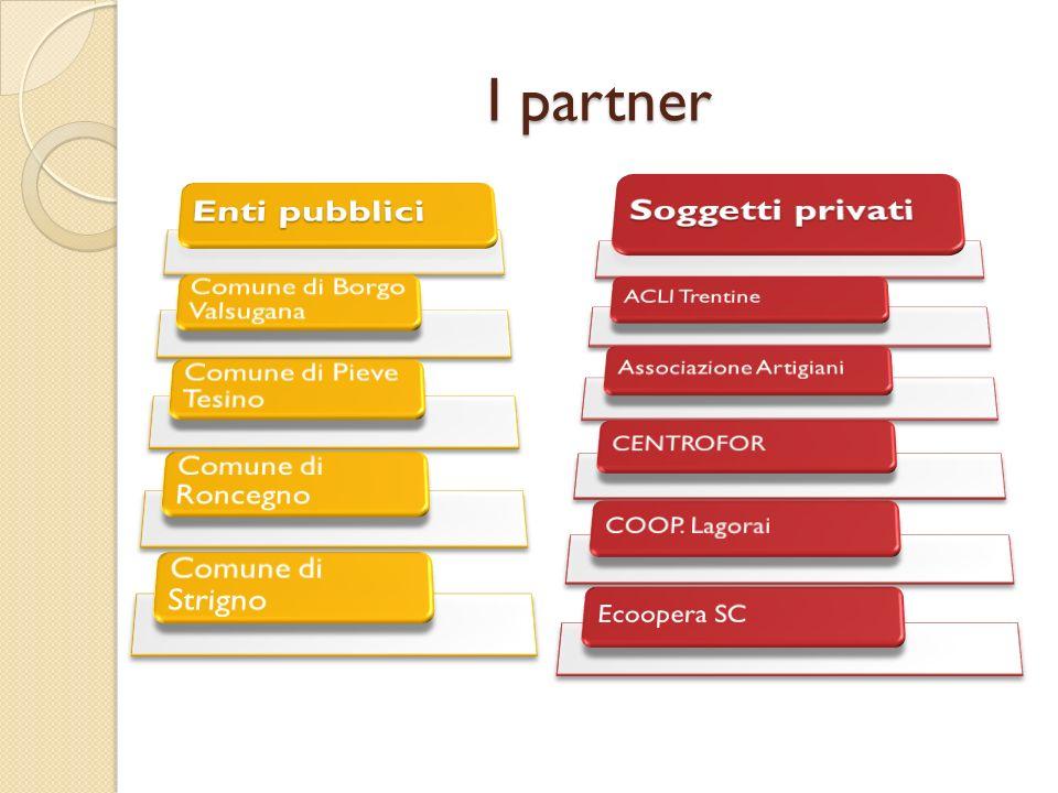 I partner