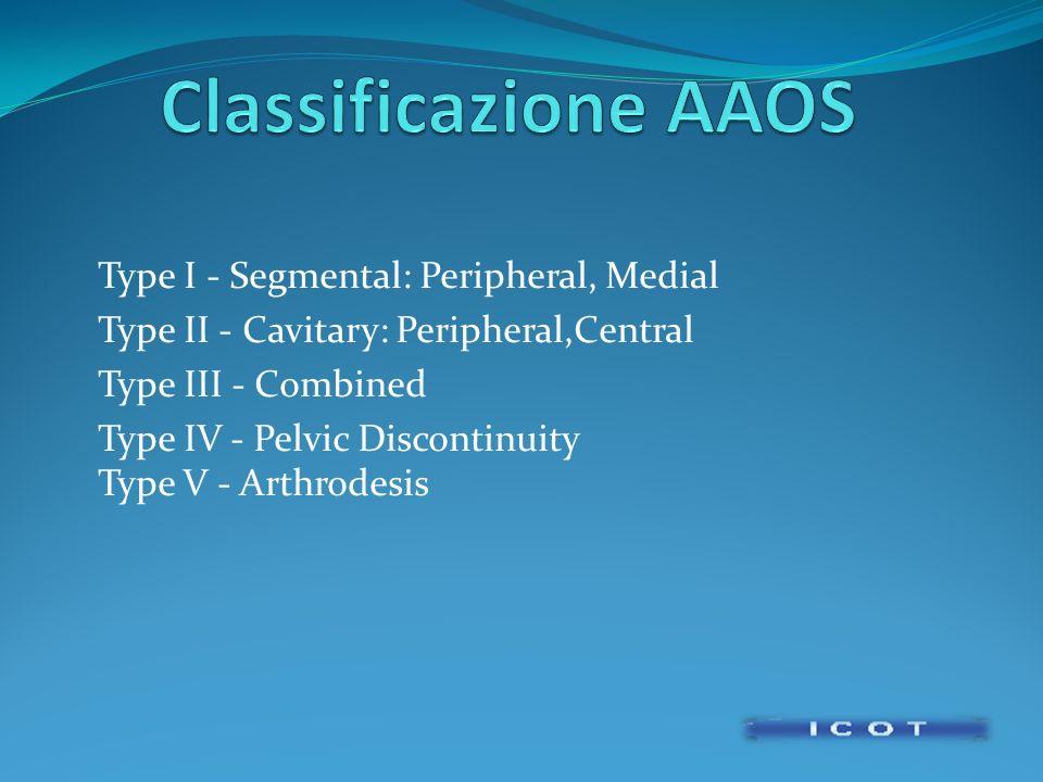 Type I - Segmental: Peripheral, Medial Type II - Cavitary: Peripheral,Central Type III - Combined Type IV - Pelvic Discontinuity Type V - Arthrodesis