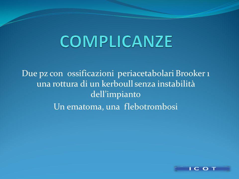 Due pz con ossificazioni periacetabolari Brooker 1 una rottura di un kerboull senza instabilità dellimpianto Un ematoma, una flebotrombosi