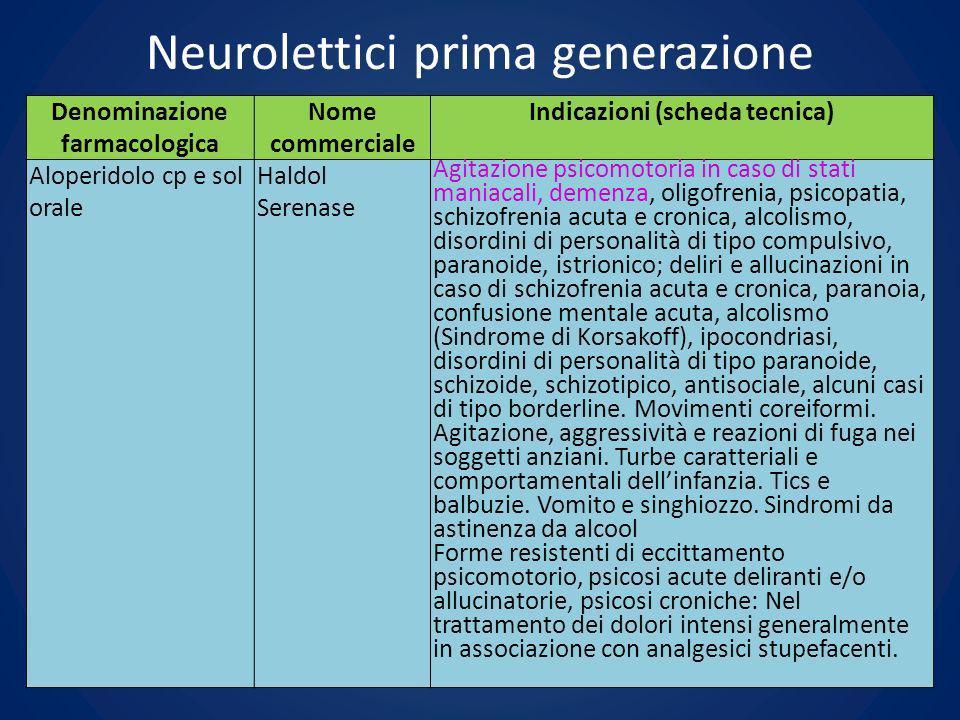 Neurolettici prima generazione Denominazione farmacologica Nome commerciale Indicazioni (scheda tecnica) Aloperidolo cp e sol orale Haldol Serenase Ag