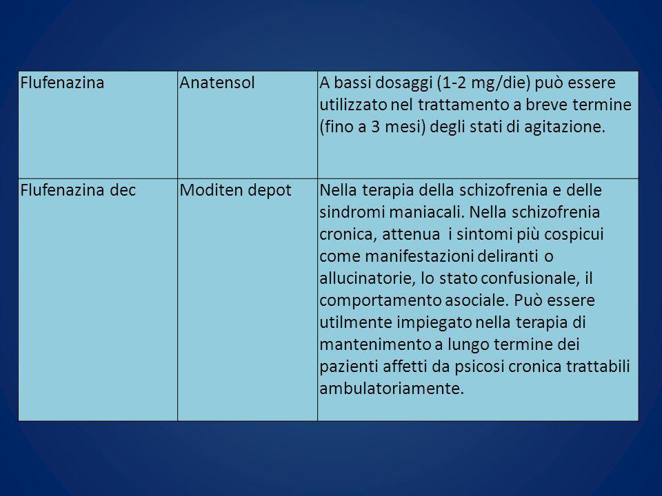 FlufenazinaAnatensolA bassi dosaggi (1-2 mg/die) può essere utilizzato nel trattamento a breve termine (fino a 3 mesi) degli stati di agitazione. Fluf