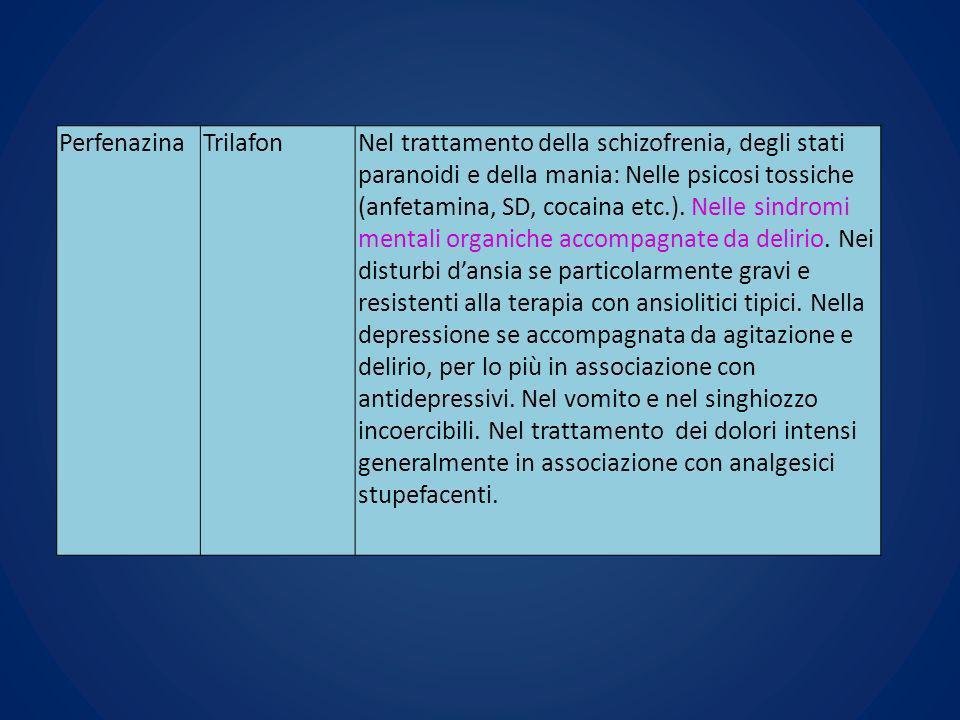 PerfenazinaTrilafonNel trattamento della schizofrenia, degli stati paranoidi e della mania: Nelle psicosi tossiche (anfetamina, SD, cocaina etc.). Nel