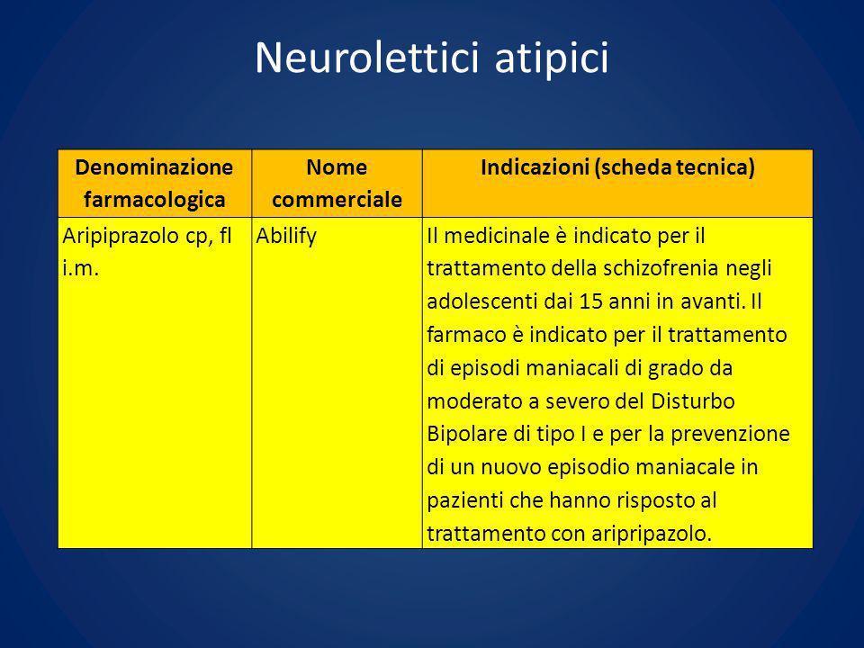 Neurolettici atipici Denominazione farmacologica Nome commerciale Indicazioni (scheda tecnica) Aripiprazolo cp, fl i.m. AbilifyIl medicinale è indicat