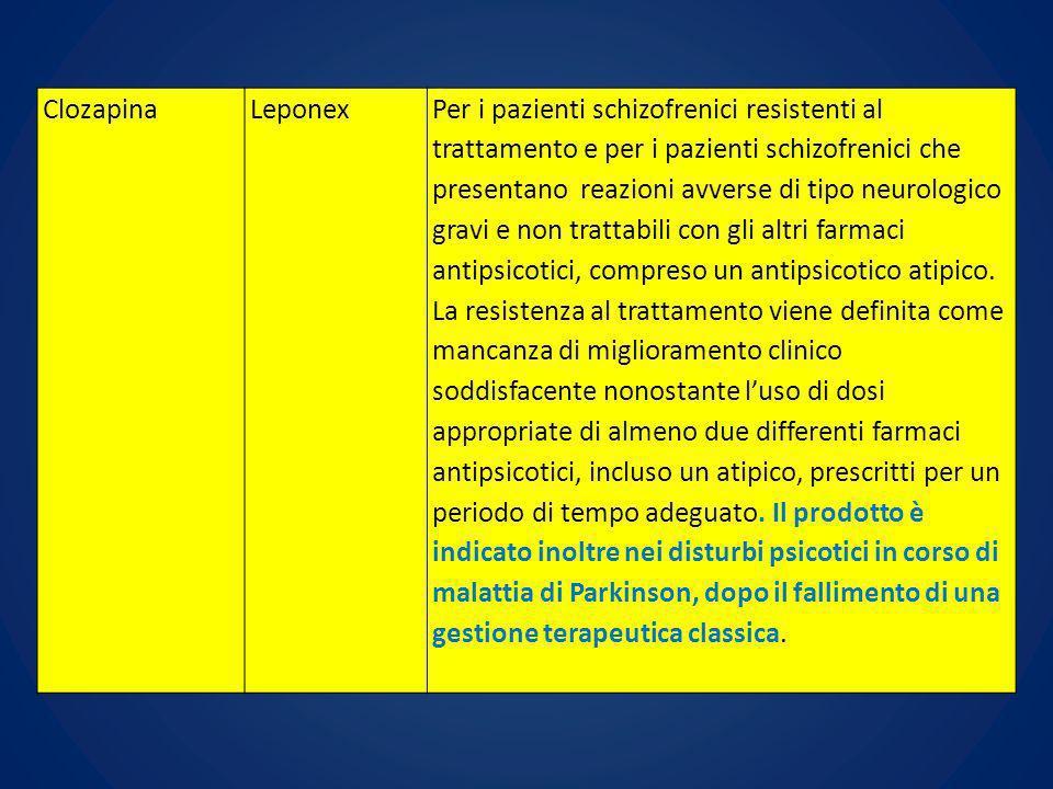 ClozapinaLeponexPer i pazienti schizofrenici resistenti al trattamento e per i pazienti schizofrenici che presentano reazioni avverse di tipo neurolog