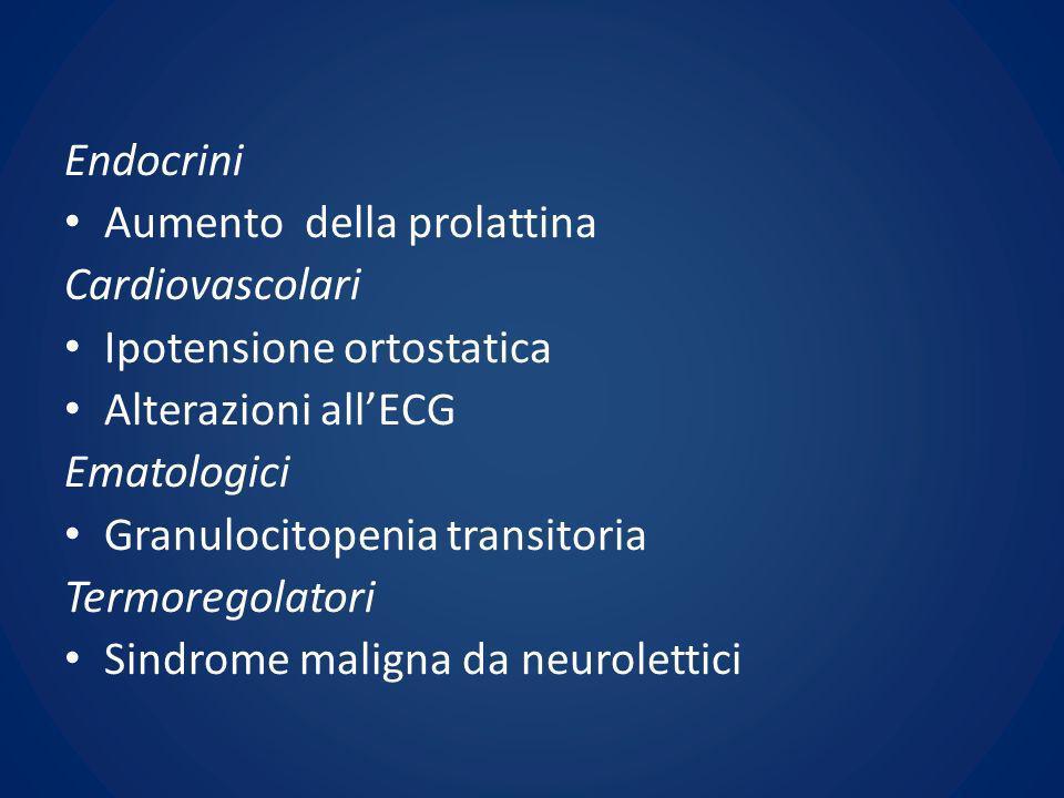 Endocrini Aumento della prolattina Cardiovascolari Ipotensione ortostatica Alterazioni allECG Ematologici Granulocitopenia transitoria Termoregolatori