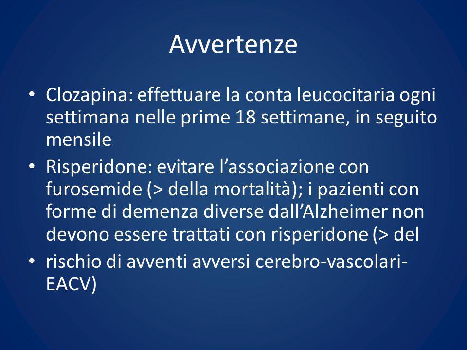 Avvertenze Clozapina: effettuare la conta leucocitaria ogni settimana nelle prime 18 settimane, in seguito mensile Risperidone: evitare lassociazione