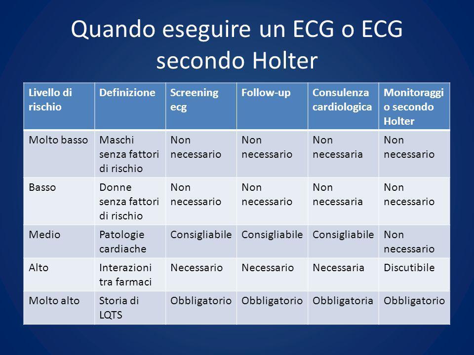 Quando eseguire un ECG o ECG secondo Holter Livello di rischio DefinizioneScreening ecg Follow-upConsulenza cardiologica Monitoraggi o secondo Holter