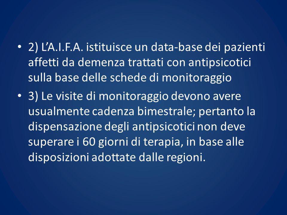 2) LA.I.F.A. istituisce un data-base dei pazienti affetti da demenza trattati con antipsicotici sulla base delle schede di monitoraggio 3) Le visite d