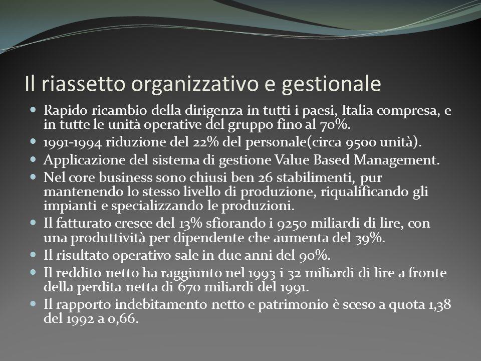 Il riassetto organizzativo e gestionale Rapido ricambio della dirigenza in tutti i paesi, Italia compresa, e in tutte le unità operative del gruppo fi